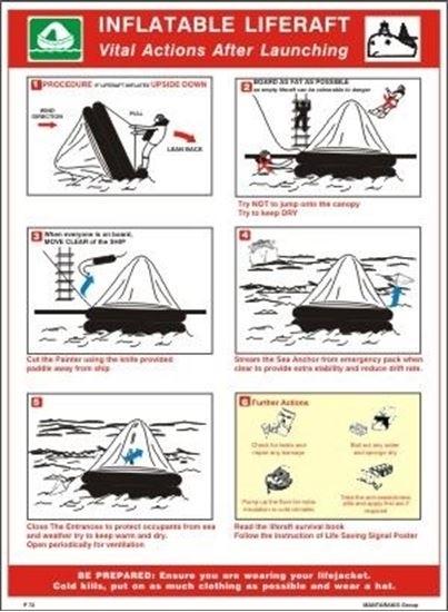Снимка на Плакат надуваеми животоспасяващи плотове