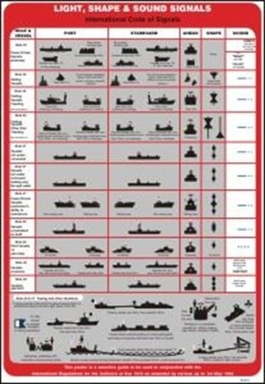 Снимка на Светлинни и звукови сигнали, плакат  47X33