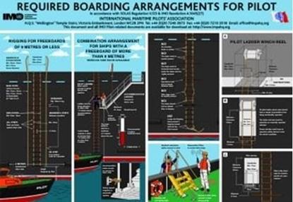 Снимка на Необходими разпоредби за акостиране на ръководителя(30x21)