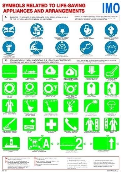 Снимка на Символи за животоспасяване (плакат) 57X40